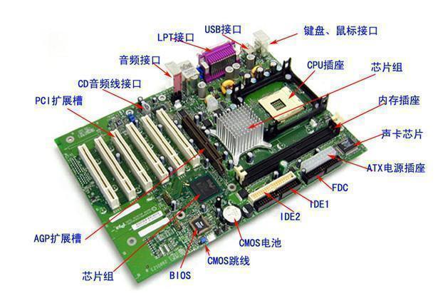 ศัพท์ภาษาจีนคอมพิวเตอร์