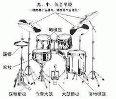 เครื่องดนตรี [乐器]